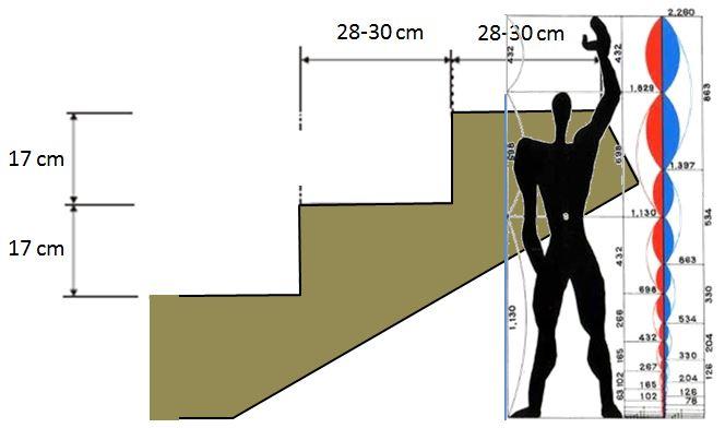 Medidas escaleras great plano estantera escalera with for Trazar una escalera